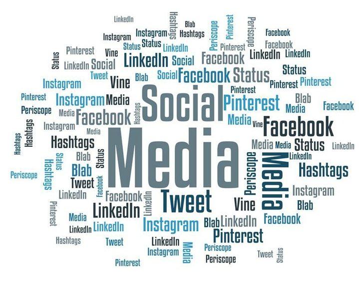 Udnyt mulighederne for markedsføring på sociale medier
